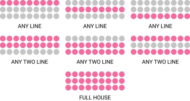 90 ball bingo patterns - pink ribbon bingo